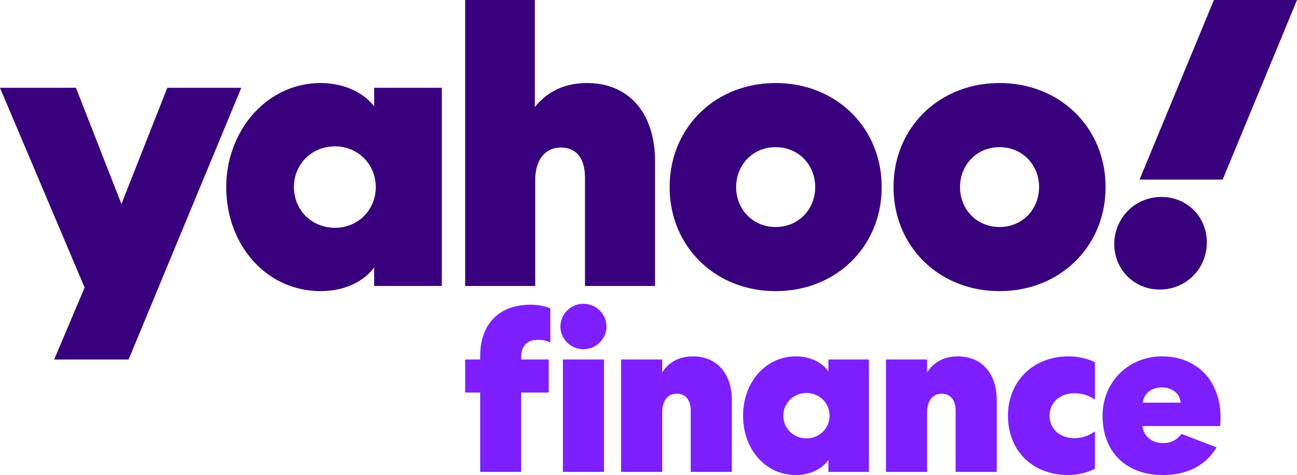 yahoo!-finance